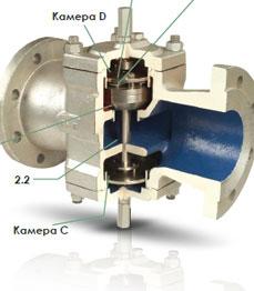 Термостатический-конденсатоотводчик HK-23 повышенной пропускной способности