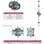 Конструкция термостатического-конденсатоотводчика HK-23