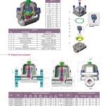 Конструкция термостатического-конденсатоотводчика TK-1