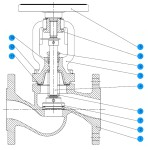 Таблица вентиля запорный с сильфонным уплотнением штока